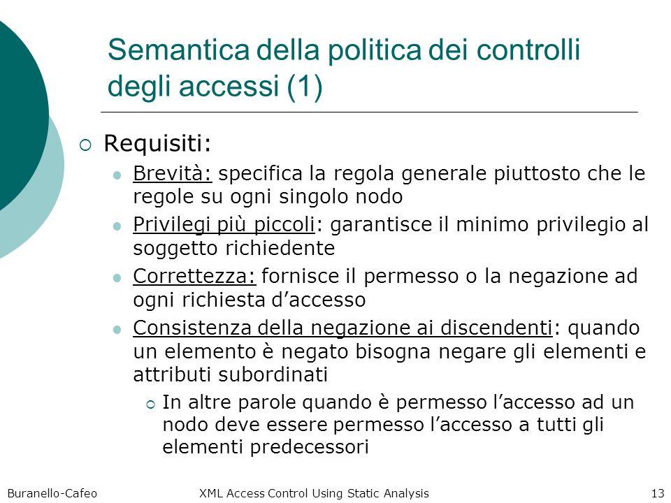 Buranello-Cafeo XML Access Control Using Static Analysis 13 Semantica della politica dei controlli degli accessi (1) Requisiti: Brevità: specifica la