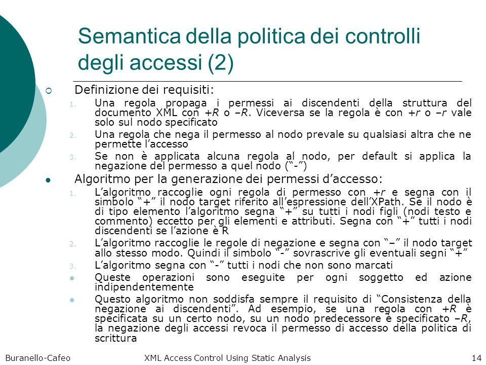 Buranello-Cafeo XML Access Control Using Static Analysis 14 Semantica della politica dei controlli degli accessi (2) Definizione dei requisiti: 1. Una