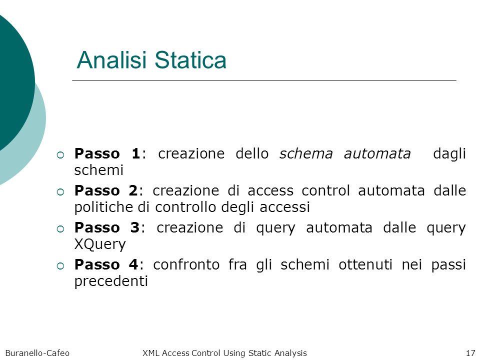 Buranello-Cafeo XML Access Control Using Static Analysis 17 Analisi Statica Passo 1: creazione dello schema automata dagli schemi Passo 2: creazione d