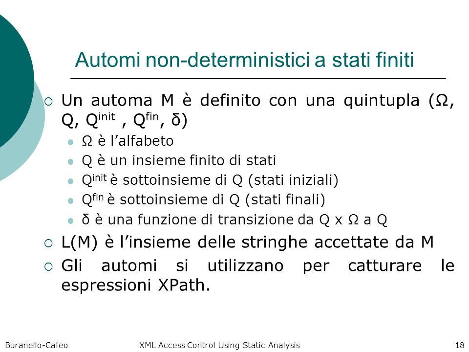 Buranello-Cafeo XML Access Control Using Static Analysis 18 Automi non-deterministici a stati finiti Un automa M è definito con una quintupla (Ω, Q, Q init, Q fin, δ) è lalfabeto Q è un insieme finito di stati Q init è sottoinsieme di Q (stati iniziali) Q fin è sottoinsieme di Q (stati finali) δ è una funzione di transizione da Q x Ω a Q L(M) è linsieme delle stringhe accettate da M Gli automi si utilizzano per catturare le espressioni XPath.