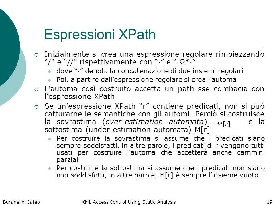 Buranello-Cafeo XML Access Control Using Static Analysis 19 Espressioni XPath Inizialmente si crea una espressione regolare rimpiazzando / e // rispettivamente con e * dove denota la concatenazione di due insiemi regolari Poi, a partire dallespressione regolare si crea lautoma Lautoma così costruito accetta un path sse combacia con lespressione XPath Se unespressione XPath r contiene predicati, non si può catturarne le semantiche con gli automi.