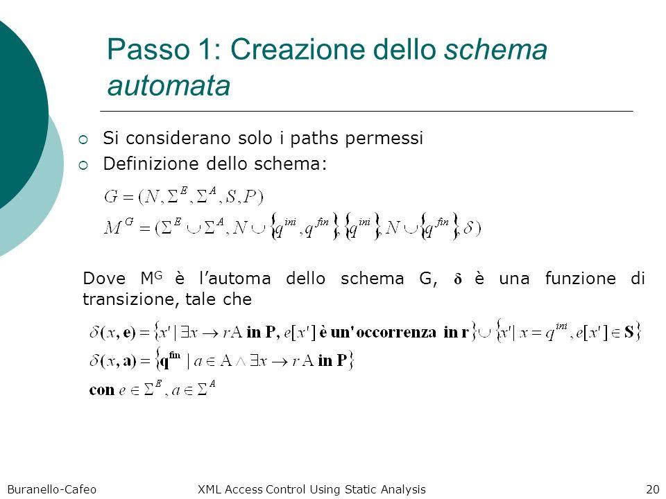 Buranello-Cafeo XML Access Control Using Static Analysis 20 Passo 1: Creazione dello schema automata Si considerano solo i paths permessi Definizione dello schema: Dove M G è lautoma dello schema G, δ è una funzione di transizione, tale che
