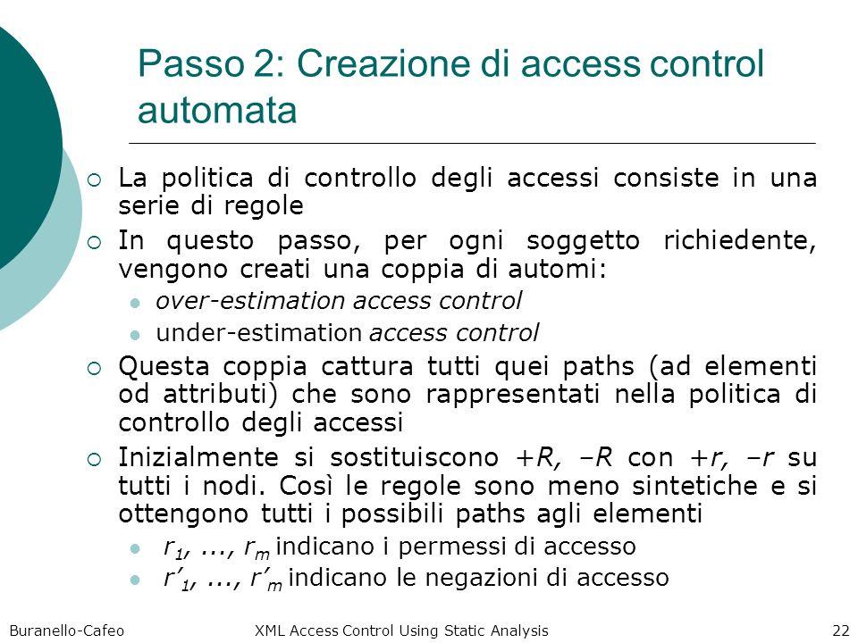 Buranello-Cafeo XML Access Control Using Static Analysis 22 Passo 2: Creazione di access control automata La politica di controllo degli accessi consi