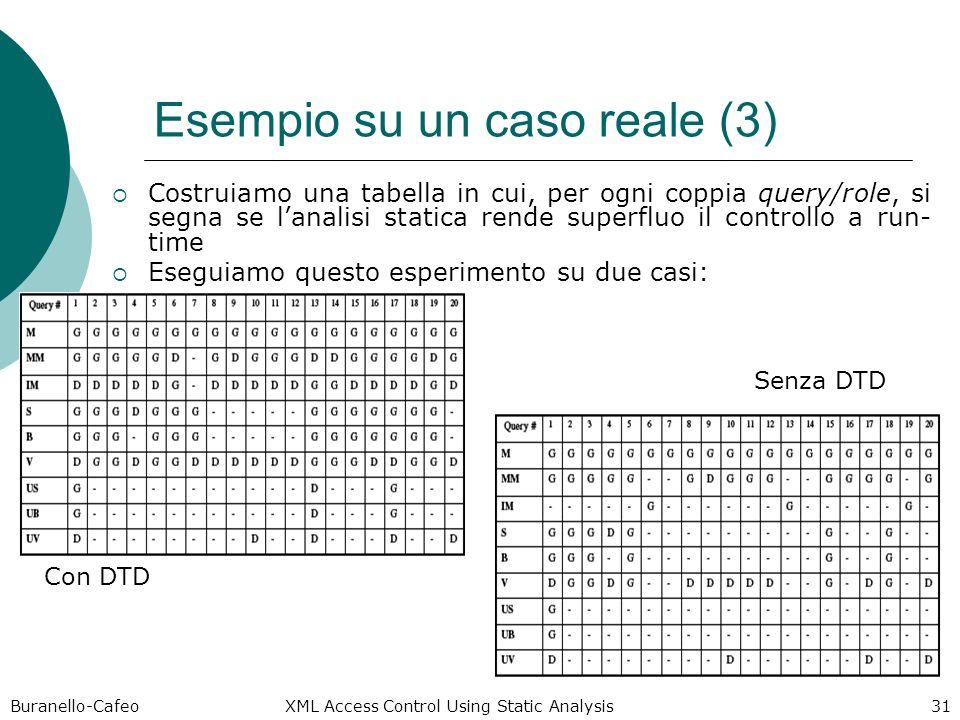 Buranello-Cafeo XML Access Control Using Static Analysis 31 Esempio su un caso reale (3) Costruiamo una tabella in cui, per ogni coppia query/role, si segna se lanalisi statica rende superfluo il controllo a run- time Eseguiamo questo esperimento su due casi: Con DTD Senza DTD