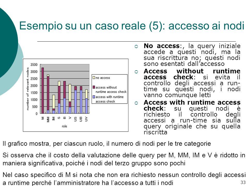 33 Esempio su un caso reale (5): accesso ai nodi No access:, la query iniziale accede a questi nodi, ma la sua riscrittura no; questi nodi sono esenta