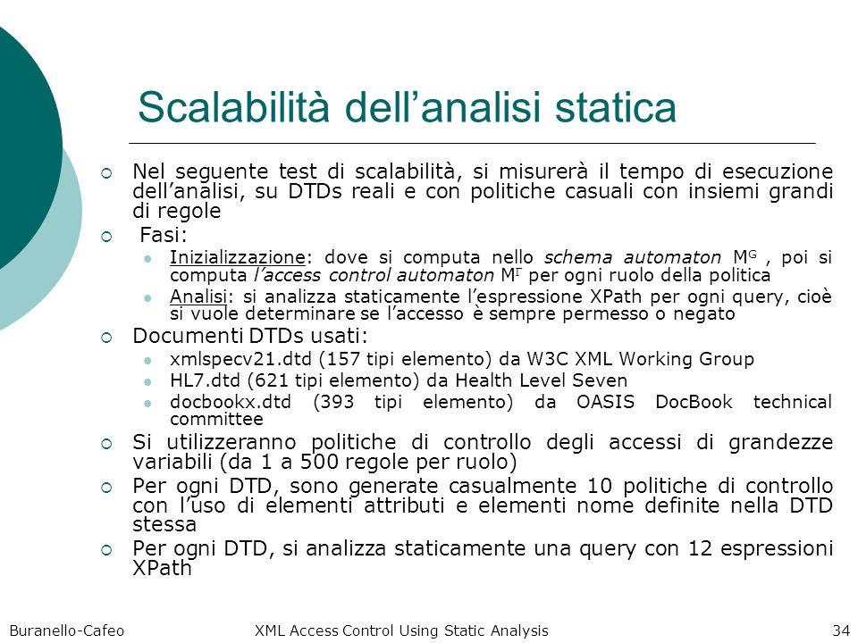 Buranello-Cafeo XML Access Control Using Static Analysis 34 Scalabilità dellanalisi statica Nel seguente test di scalabilità, si misurerà il tempo di esecuzione dellanalisi, su DTDs reali e con politiche casuali con insiemi grandi di regole Fasi: Inizializzazione: dove si computa nello schema automaton M G, poi si computa laccess control automaton M Γ per ogni ruolo della politica Analisi: si analizza staticamente lespressione XPath per ogni query, cioè si vuole determinare se laccesso è sempre permesso o negato Documenti DTDs usati: xmlspecv21.dtd (157 tipi elemento) da W3C XML Working Group HL7.dtd (621 tipi elemento) da Health Level Seven docbookx.dtd (393 tipi elemento) da OASIS DocBook technical committee Si utilizzeranno politiche di controllo degli accessi di grandezze variabili (da 1 a 500 regole per ruolo) Per ogni DTD, sono generate casualmente 10 politiche di controllo con luso di elementi attributi e elementi nome definite nella DTD stessa Per ogni DTD, si analizza staticamente una query con 12 espressioni XPath