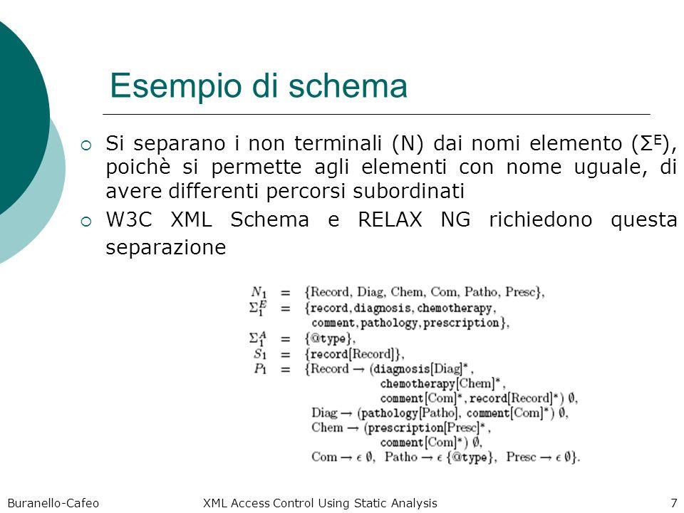 Buranello-Cafeo XML Access Control Using Static Analysis 7 Esempio di schema Si separano i non terminali (N) dai nomi elemento (Σ E ), poichè si permette agli elementi con nome uguale, di avere differenti percorsi subordinati W3C XML Schema e RELAX NG richiedono questa separazione