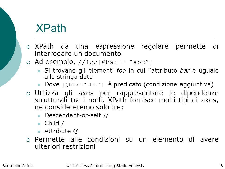 Buranello-Cafeo XML Access Control Using Static Analysis 8 XPath XPath da una espressione regolare permette di interrogare un documento Ad esempio, //foo[@bar = abc] Si trovano gli elementi foo in cui lattributo bar è uguale alla stringa data Dove [@bar=abc] è predicato (condizione aggiuntiva).