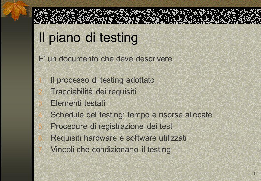 14 Il piano di testing E un documento che deve descrivere: 1.