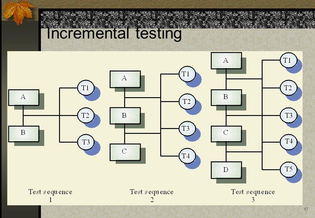 17 Incremental testing