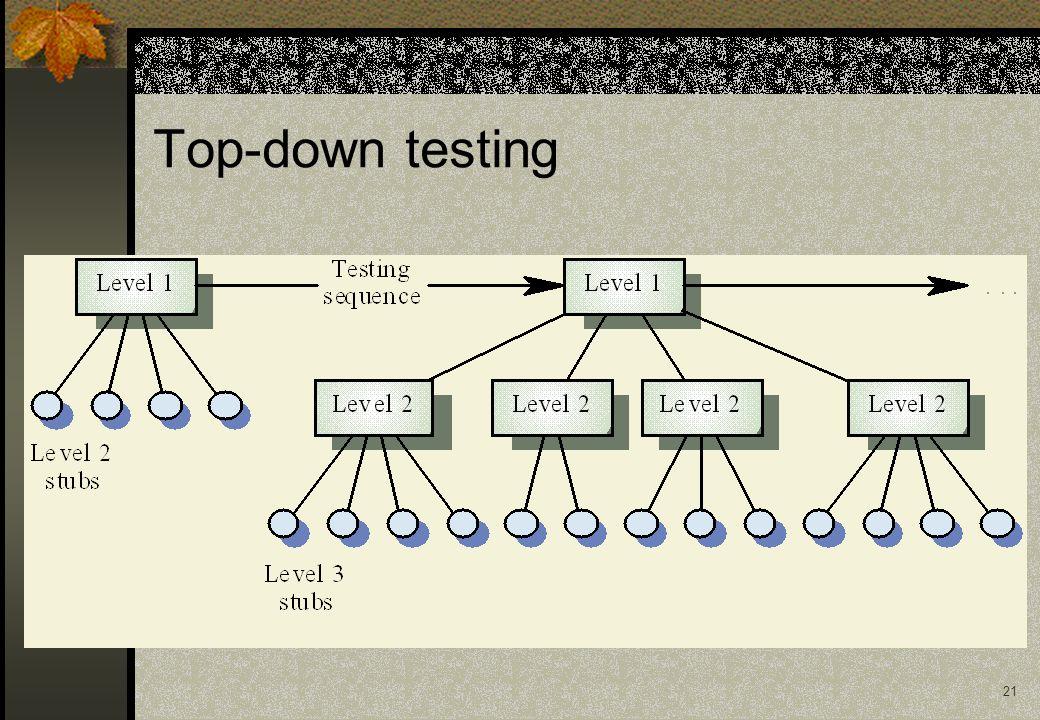 21 Top-down testing
