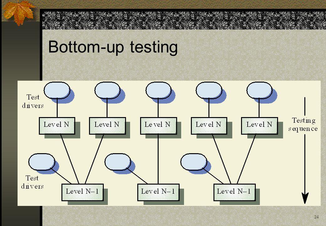 24 Bottom-up testing