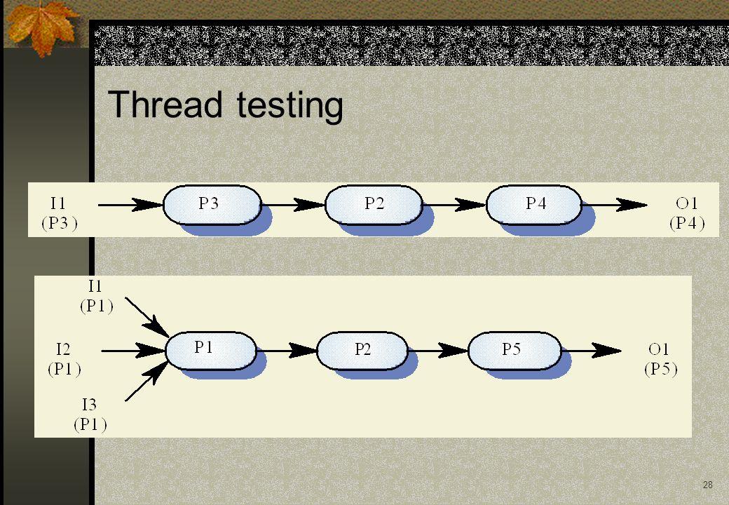 28 Thread testing