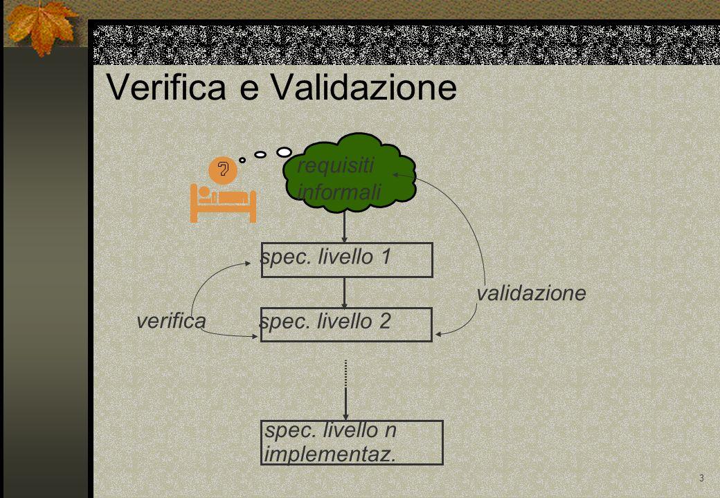 3 spec.livello 1 spec. livello n implementaz. verifica validazione requisiti informali spec.