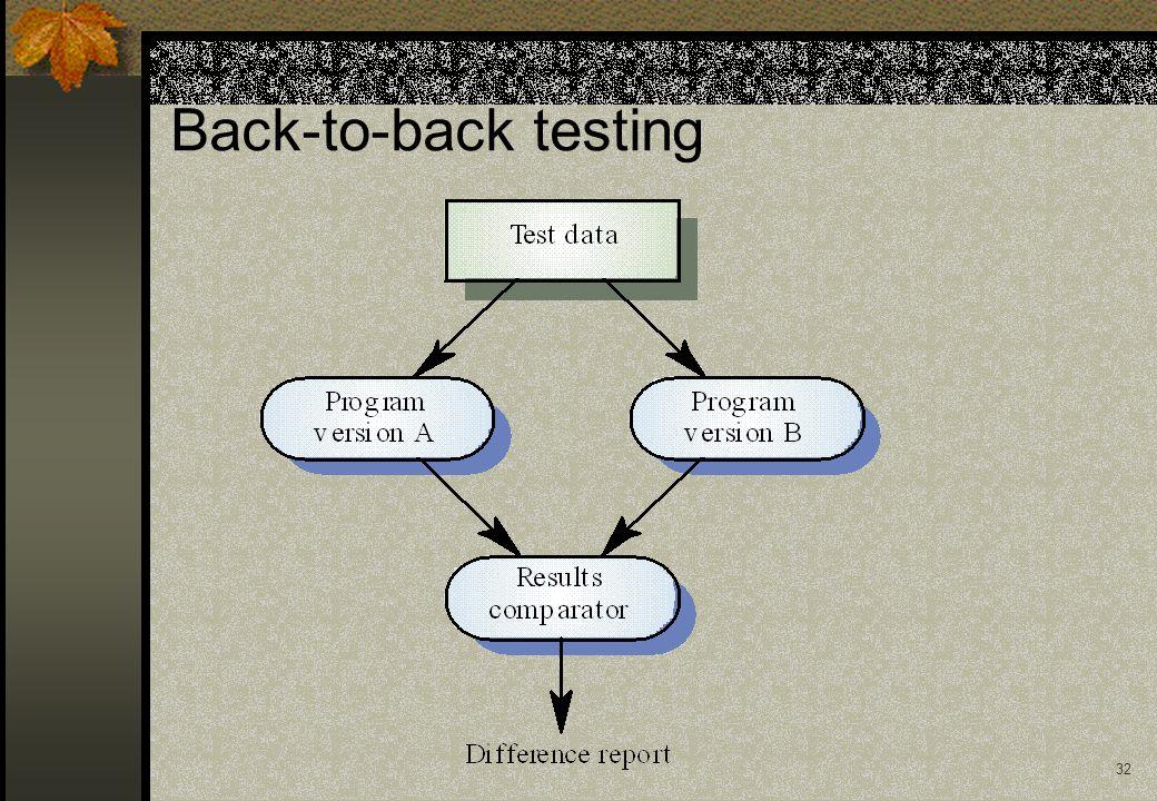 32 Back-to-back testing