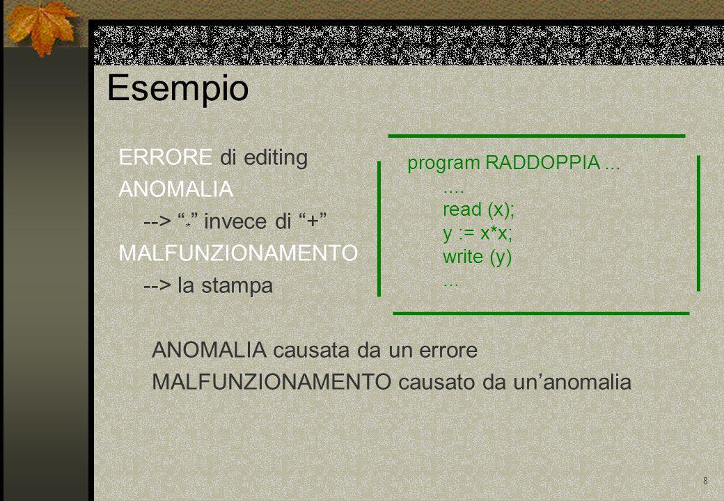 8 Esempio ERRORE di editing ANOMALIA --> * invece di + MALFUNZIONAMENTO --> la stampa ANOMALIA causata da un errore MALFUNZIONAMENTO causato da unanomalia program RADDOPPIA.......