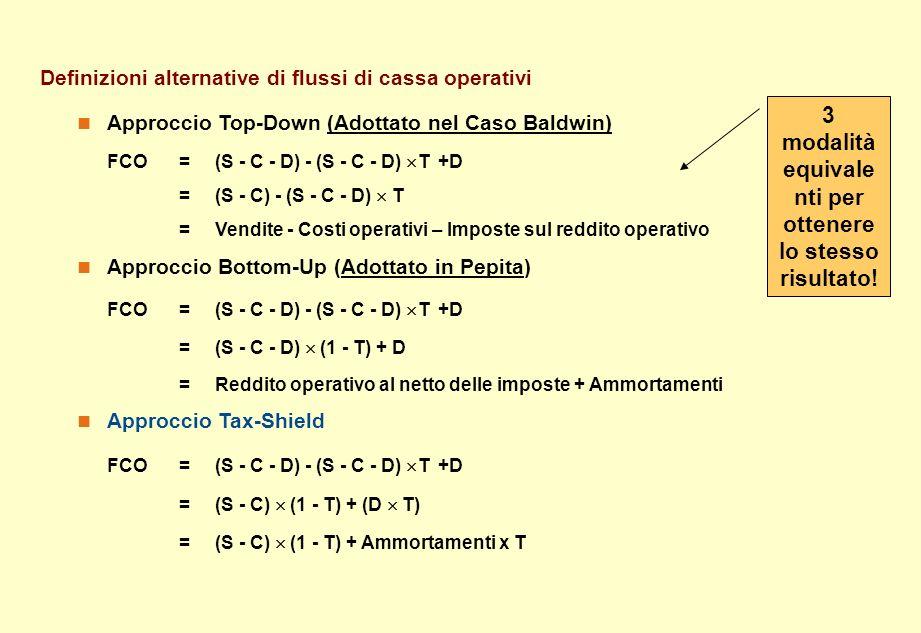 Approccio Top-Down (Adottato nel Caso Baldwin) FCO = (S - C - D) - (S - C - D) T +D = (S - C) - (S - C - D) T = Vendite - Costi operativi – Imposte su