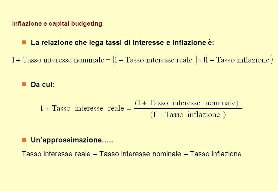 Inflazione e capital budgeting La relazione che lega tassi di interesse e inflazione è: Da cui: Unapprossimazione….. Tasso interesse reale = Tasso int