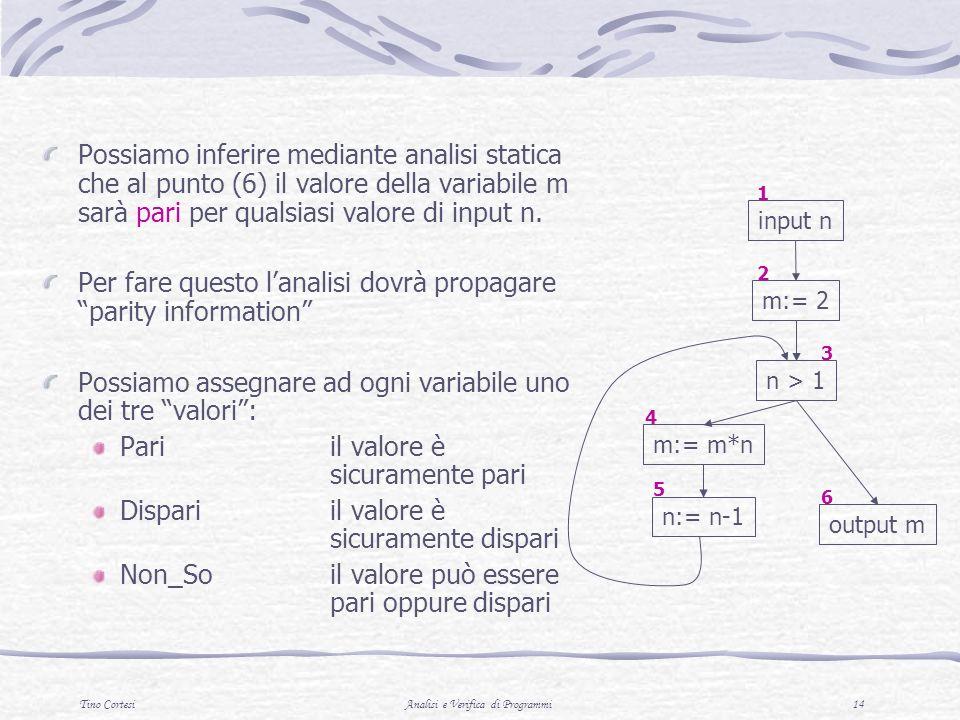 Tino CortesiAnalisi e Verifica di Programmi 14 Possiamo inferire mediante analisi statica che al punto (6) il valore della variabile m sarà pari per qualsiasi valore di input n.