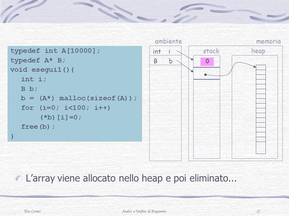 Tino CortesiAnalisi e Verifica di Programmi 25 typedef int A[10000]; typedef A* B; void esegui1(){ int i; B b; b = (A*) malloc(sizeof(A)); for (i=0; i<100; i++) (*b)[i]=0; free(b); } B b int i ambiente stack memoria heap 0 Larray viene allocato nello heap e poi eliminato...