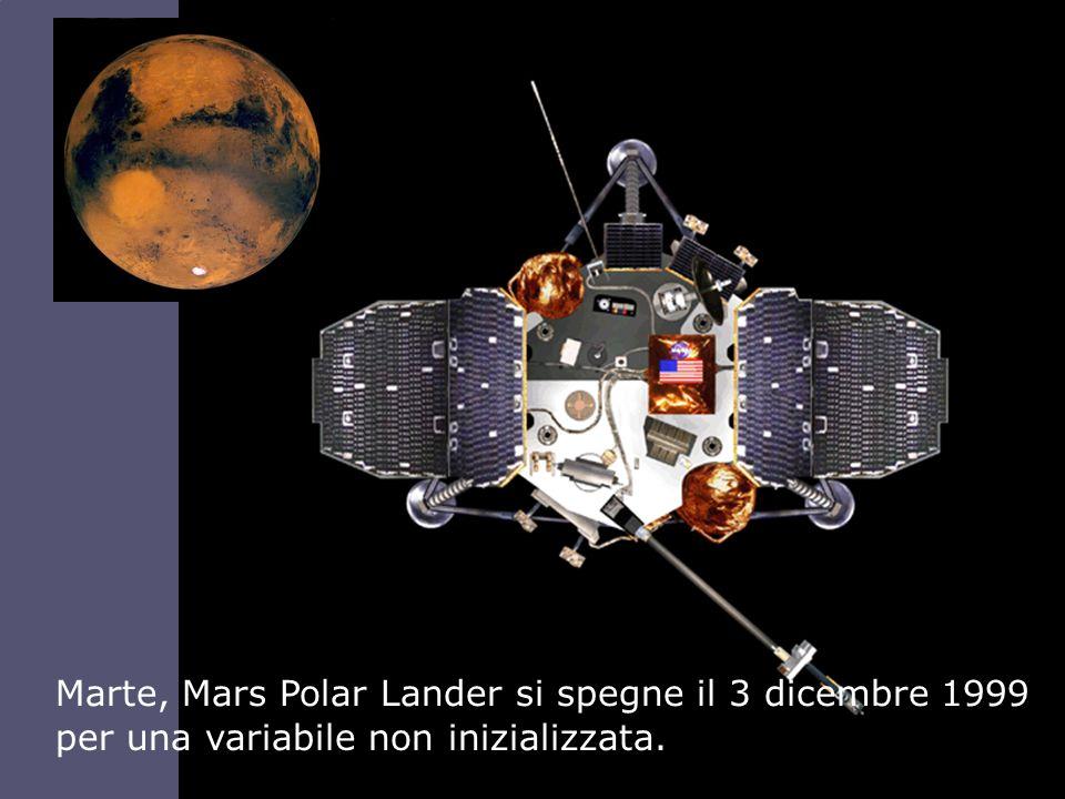 Tino CortesiAnalisi e Verifica di Programmi 5 Marte, Mars Polar Lander si spegne il 3 dicembre 1999 per una variabile non inizializzata.
