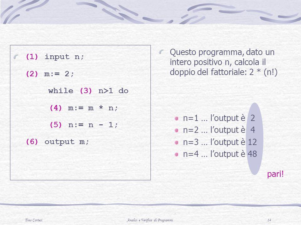 Tino CortesiAnalisi e Verifica di Programmi 14 Questo programma, dato un intero positivo n, calcola il doppio del fattoriale: 2 * (n!) n=1 … loutput è 2 n=2 … loutput è 4 n=3 … loutput è 12 n=4 … loutput è 48 pari.