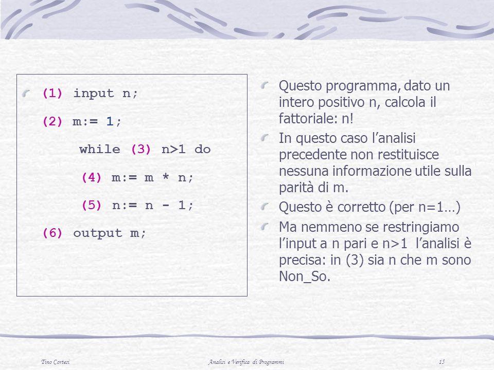 Tino CortesiAnalisi e Verifica di Programmi 15 Questo programma, dato un intero positivo n, calcola il fattoriale: n.