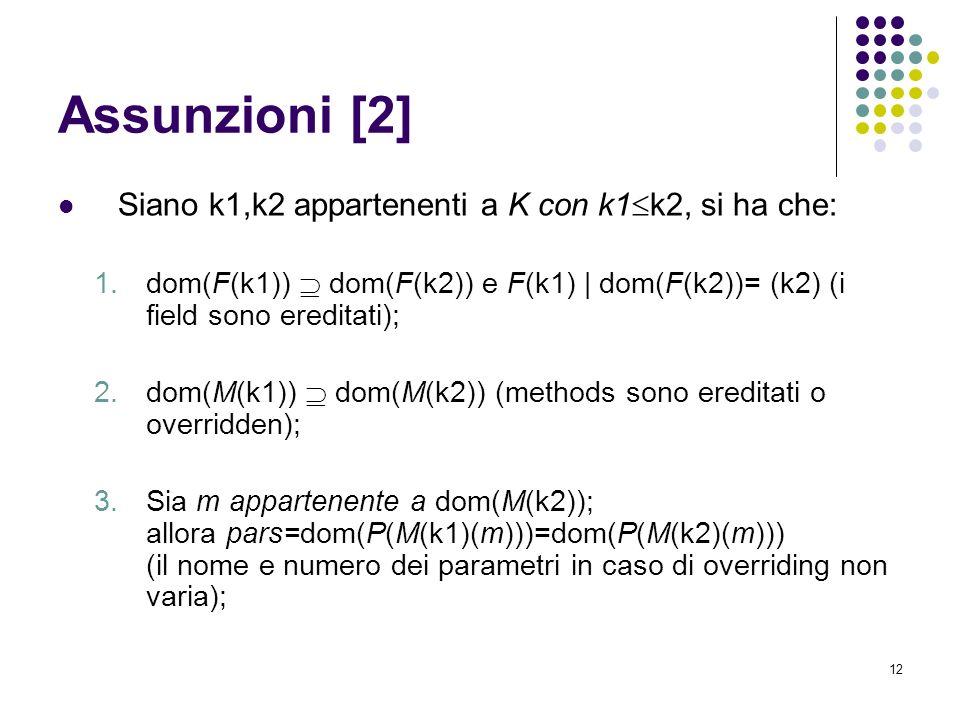12 Assunzioni [2] Siano k1,k2 appartenenti a K con k1 k2, si ha che: 1.dom(F(k1)) dom(F(k2)) e F(k1) | dom(F(k2))= (k2) (i field sono ereditati); 2.dom(M(k1)) dom(M(k2)) (methods sono ereditati o overridden); 3.Sia m appartenente a dom(M(k2)); allora pars=dom(P(M(k1)(m)))=dom(P(M(k2)(m))) (il nome e numero dei parametri in caso di overriding non varia);