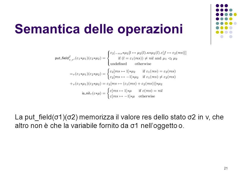 21 Semantica delle operazioni La put_field(σ1)(σ2) memorizza il valore res dello stato σ2 in v, che altro non è che la variabile fornito da σ1 nelloggetto o.