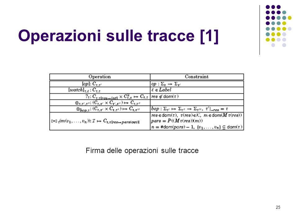25 Operazioni sulle tracce [1] Firma delle operazioni sulle tracce