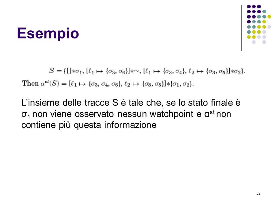32 Esempio Linsieme delle tracce S è tale che, se lo stato finale è σ 1 non viene osservato nessun watchpoint e α st non contiene più questa informazione