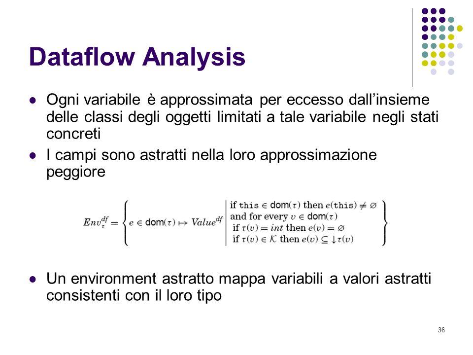 36 Dataflow Analysis Ogni variabile è approssimata per eccesso dallinsieme delle classi degli oggetti limitati a tale variabile negli stati concreti I campi sono astratti nella loro approssimazione peggiore Un environment astratto mappa variabili a valori astratti consistenti con il loro tipo
