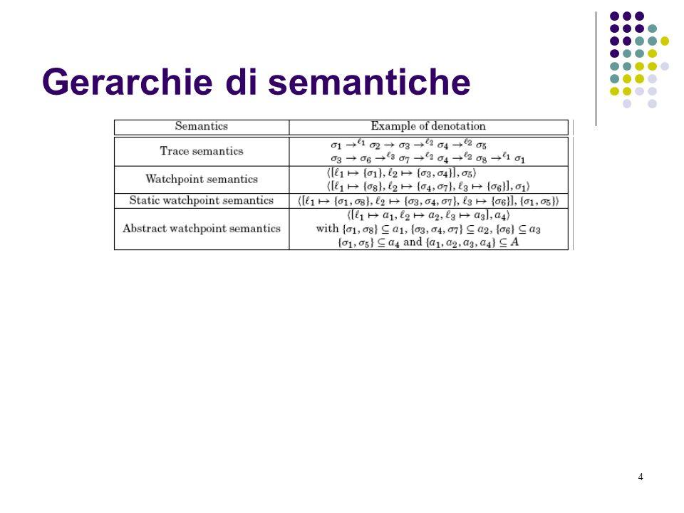 4 Gerarchie di semantiche