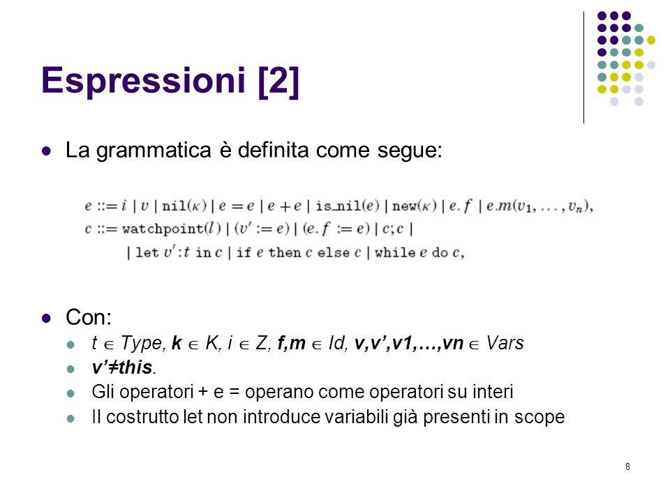39 LOOP analyser: implementa la semantica a tracce semantic: implementa le sue operazioni combinators: le operazioni sono compilate come chiamate a metodo typenv: implementa il type environment aux: implementa funzioni ausiliarie