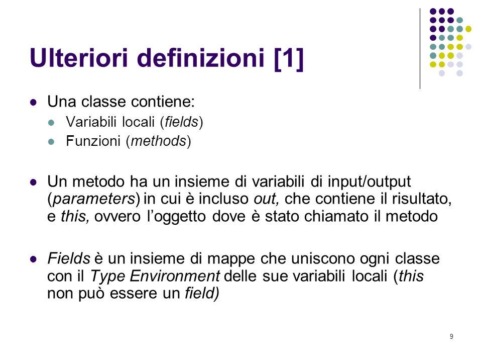 9 Ulteriori definizioni [1] Una classe contiene: Variabili locali (fields) Funzioni (methods) Un metodo ha un insieme di variabili di input/output (parameters) in cui è incluso out, che contiene il risultato, e this, ovvero loggetto dove è stato chiamato il metodo Fields è un insieme di mappe che uniscono ogni classe con il Type Environment delle sue variabili locali (this non può essere un field)