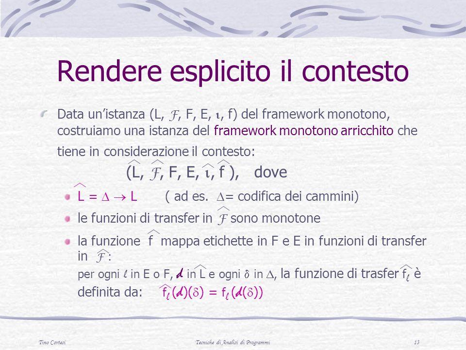 Tino CortesiTecniche di Analisi di Programmi 13 Rendere esplicito il contesto Data unistanza (L, F, F, E,, f) del framework monotono, costruiamo una istanza del framework monotono arricchito che tiene in considerazione il contesto: (L, F, F, E,, f ), dove L = L ( ad es.
