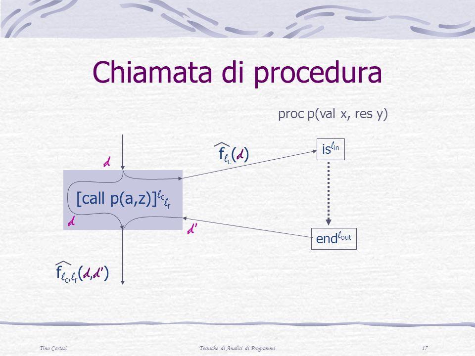 Tino CortesiTecniche di Analisi di Programmi 17 Chiamata di procedura [call p(a,z)] l c l r proc p(val x, res y) is l in end l out f l c,l r ( d,d ) d d d flc(d)flc(d)