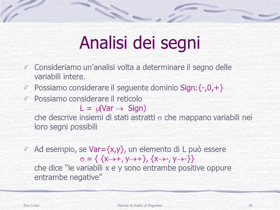 Tino CortesiTecniche di Analisi di Programmi 30 Analisi dei segni Consideriamo unanalisi volta a determinare il segno delle variabili intere.