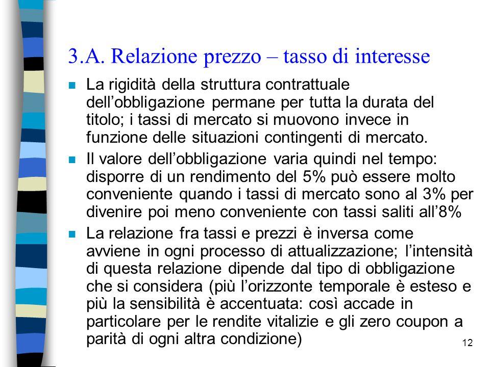 12 3.A. Relazione prezzo – tasso di interesse n La rigidità della struttura contrattuale dellobbligazione permane per tutta la durata del titolo; i ta