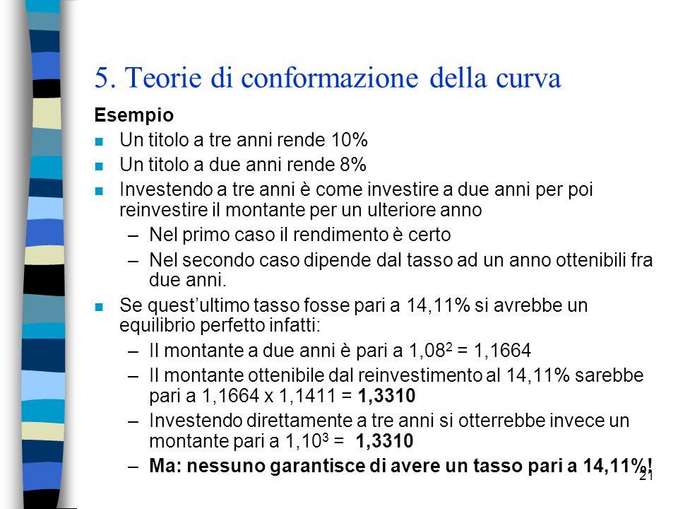 21 5. Teorie di conformazione della curva Esempio n Un titolo a tre anni rende 10% n Un titolo a due anni rende 8% n Investendo a tre anni è come inve