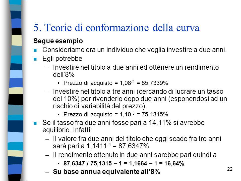 22 5. Teorie di conformazione della curva Segue esempio n Consideriamo ora un individuo che voglia investire a due anni. n Egli potrebbe –Investire ne