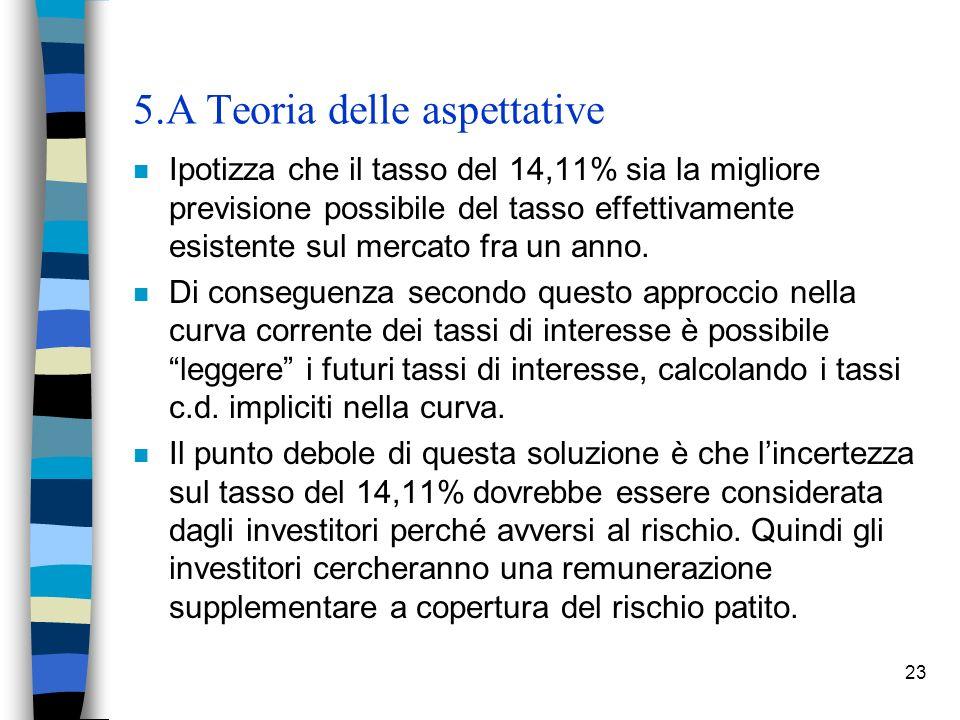 23 5.A Teoria delle aspettative n Ipotizza che il tasso del 14,11% sia la migliore previsione possibile del tasso effettivamente esistente sul mercato