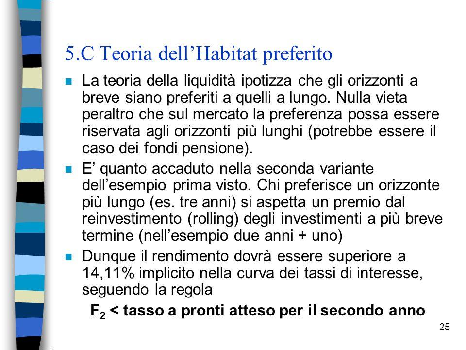 25 5.C Teoria dellHabitat preferito n La teoria della liquidità ipotizza che gli orizzonti a breve siano preferiti a quelli a lungo. Nulla vieta peral