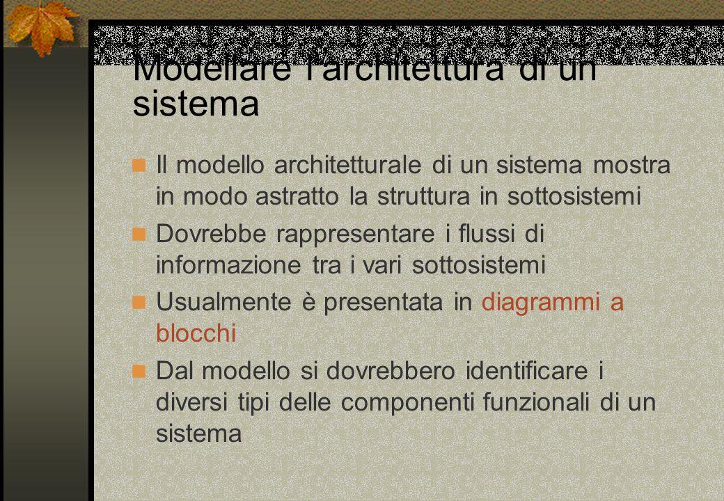 Modellare larchitettura di un sistema Il modello architetturale di un sistema mostra in modo astratto la struttura in sottosistemi Dovrebbe rappresent
