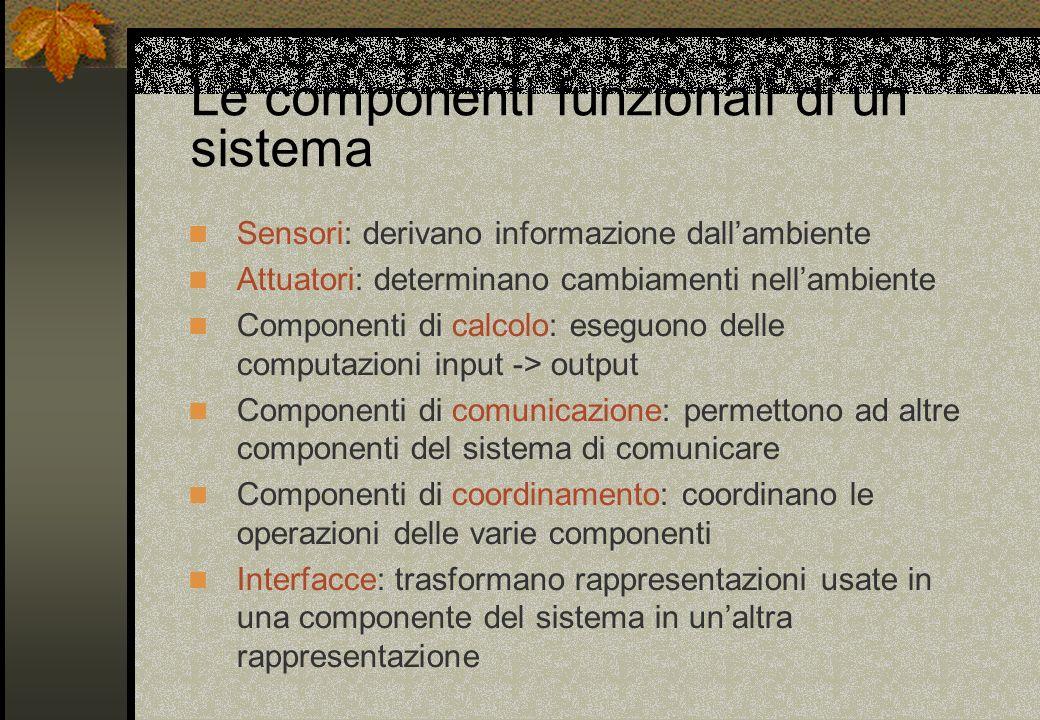 Le componenti funzionali di un sistema Sensori: derivano informazione dallambiente Attuatori: determinano cambiamenti nellambiente Componenti di calco