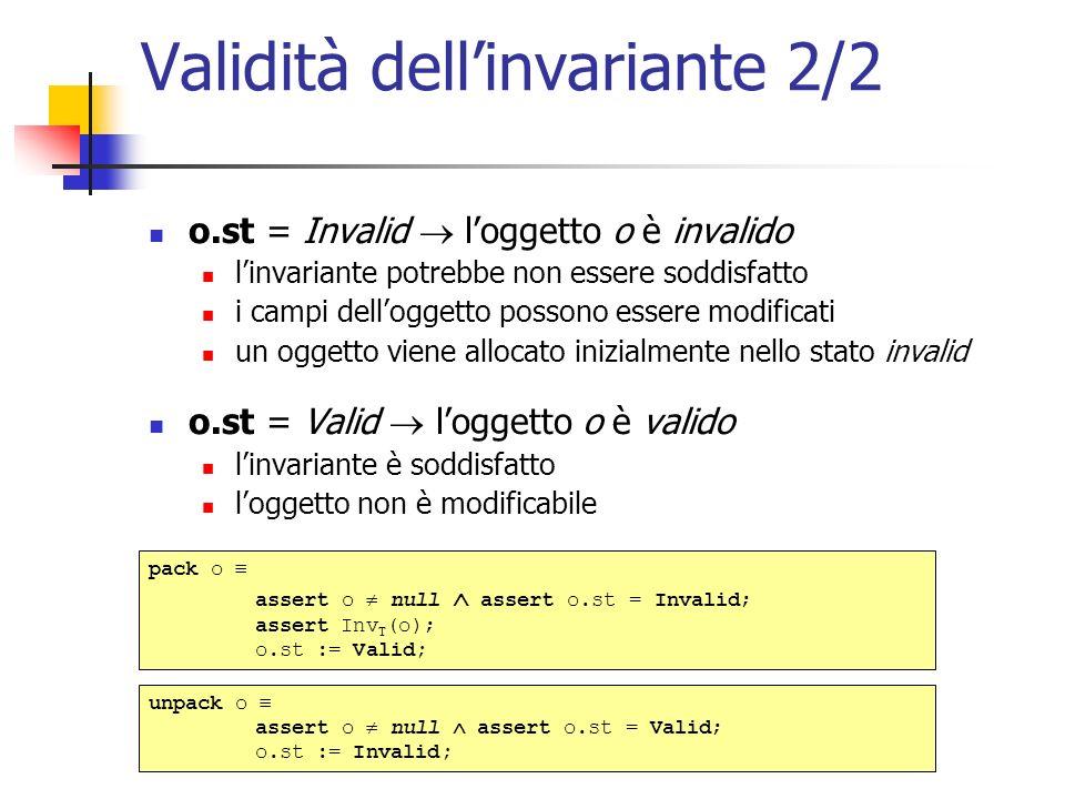 Validità dellinvariante 2/2 o.st = Invalid loggetto o è invalido linvariante potrebbe non essere soddisfatto i campi delloggetto possono essere modificati un oggetto viene allocato inizialmente nello stato invalid o.st = Valid loggetto o è valido linvariante è soddisfatto loggetto non è modificabile pack o assert o null assert o.st = Invalid; assert Inv T (o); o.st := Valid; unpack o assert o null assert o.st = Valid; o.st := Invalid;