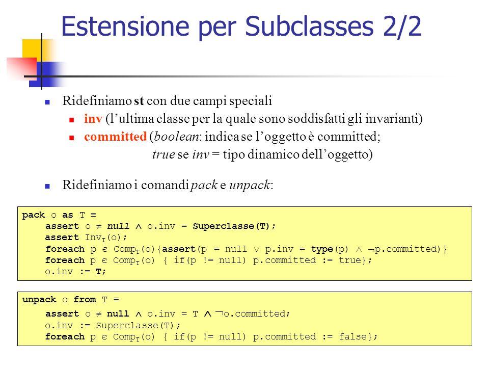 Estensione per Subclasses 2/2 Ridefiniamo st con due campi speciali inv (lultima classe per la quale sono soddisfatti gli invarianti) committed (boolean: indica se loggetto è committed; true se inv = tipo dinamico delloggetto) Ridefiniamo i comandi pack e unpack: pack o as T assert o null o.inv = Superclasse(T); assert Inv T (o); foreach p є Comp T (o){assert(p = null p.inv = type(p) p.committed)} foreach p є Comp T (o) { if(p != null) p.committed := true}; o.inv := T; unpack o from T assert o null o.inv = T o.committed; o.inv := Superclasse(T); foreach p є Comp T (o) { if(p != null) p.committed := false};
