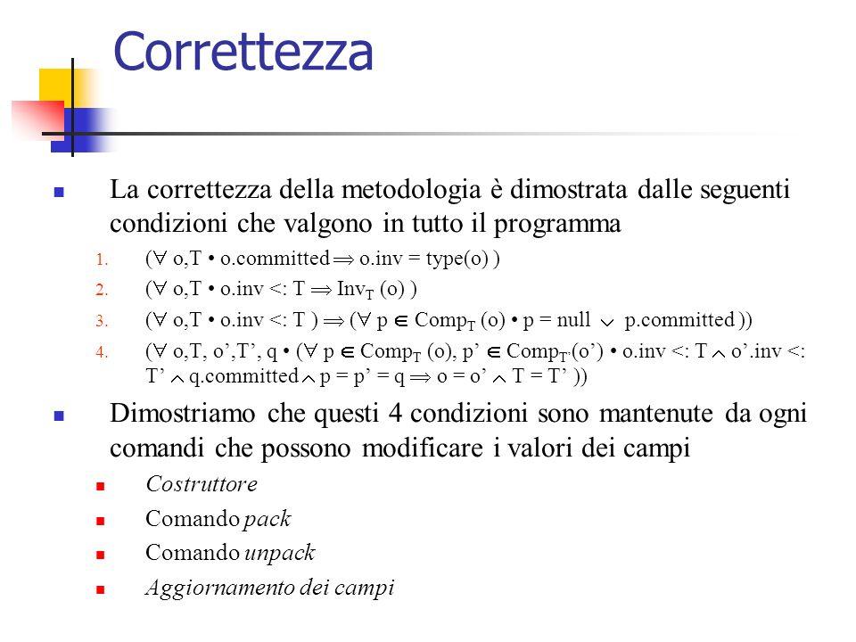Correttezza La correttezza della metodologia è dimostrata dalle seguenti condizioni che valgono in tutto il programma 1.