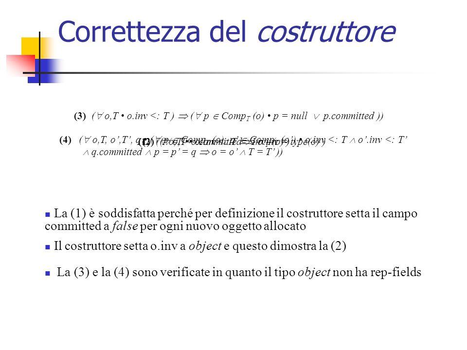 Correttezza del costruttore (1) ( o,T o.committed o.inv = type(o) )(2) ( o,T o.inv <: T Inv T (o) ) (3) ( o,T o.inv <: T ) ( p Comp T (o) p = null p.committed )) (4) ( o,T, o,T, q ( p Comp T (o), p Comp T (o) o.inv <: T o.inv <: T q.committed p = p = q o = o T = T )) La (1) è soddisfatta perché per definizione il costruttore setta il campo committed a false per ogni nuovo oggetto allocato Il costruttore setta o.inv a object e questo dimostra la (2) La (3) e la (4) sono verificate in quanto il tipo object non ha rep-fields