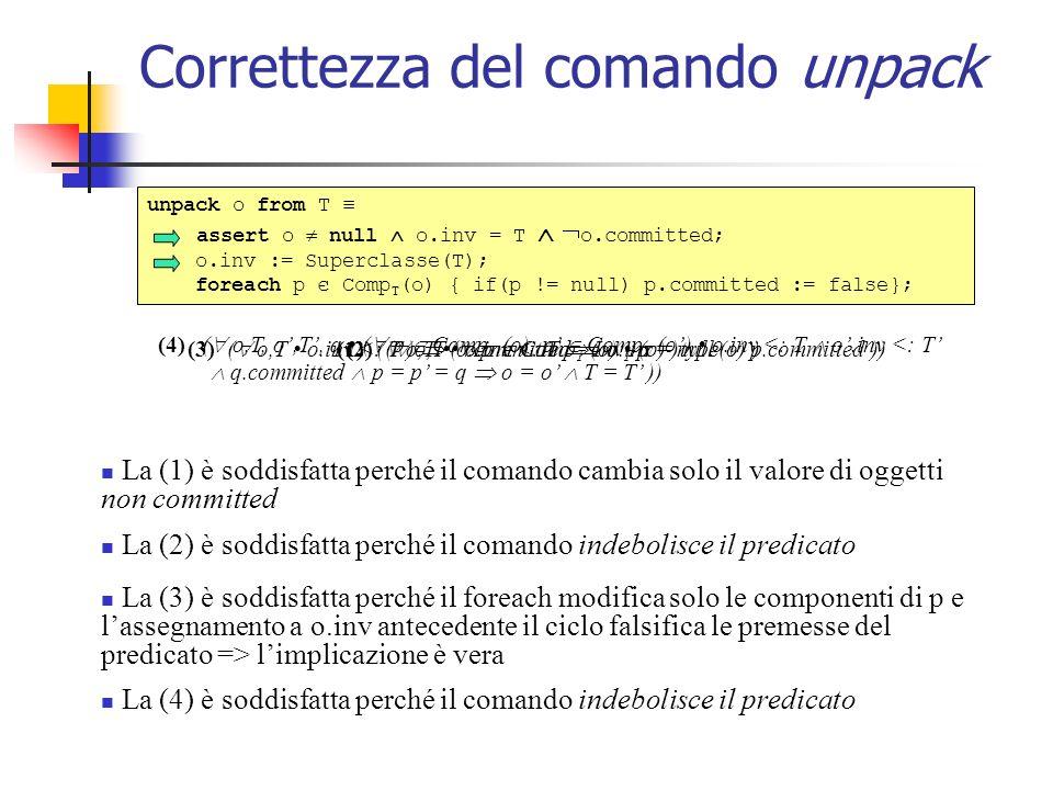 Correttezza del comando unpack La (1) è soddisfatta perché il comando cambia solo il valore di oggetti non committed La (2) è soddisfatta perché il comando indebolisce il predicato La (3) è soddisfatta perché il foreach modifica solo le componenti di p e lassegnamento a o.inv antecedente il ciclo falsifica le premesse del predicato => limplicazione è vera (1) ( o,T o.committed o.inv = type(o) )(2) ( o,T o.inv <: T Inv T (o) )(3) ( o,T o.inv <: T ) ( p Comp T (o) p = null p.committed )) (4) ( o,T, o,T, q ( p Comp T (o), p Comp T (o) o.inv <: T o.inv <: T q.committed p = p = q o = o T = T )) unpack o from T assert o null o.inv = T o.committed; o.inv := Superclasse(T); foreach p є Comp T (o) { if(p != null) p.committed := false}; La (4) è soddisfatta perché il comando indebolisce il predicato